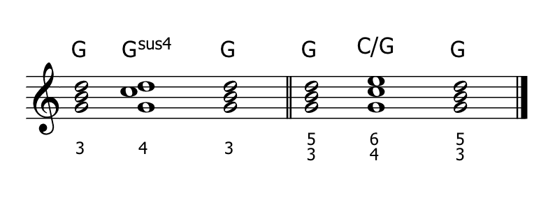 Unidad 6. Tonalidades relativas, cadencias y acordes de cuarta | El ...